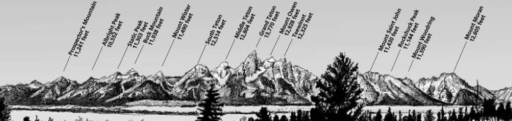 Tetons names of peaks from Teewinot NPS photo: