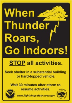 NOAA lightning sign: sign that says when thunder roars, go indoors