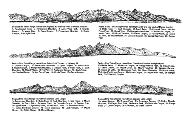 drawings of the Grand Teton range from three locations with peaks named