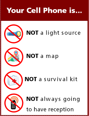 NPS drawing that says your cell phone is not a light source, NOT a map, not a survival kit, NOT always going to have reception
