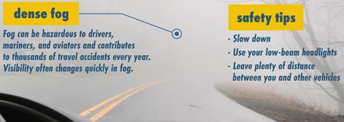 drawing of fog thru a windshield