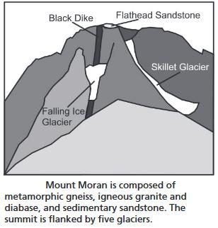 drawing of Mount Moran