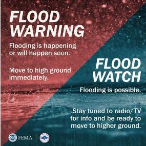flood watch or flood warning