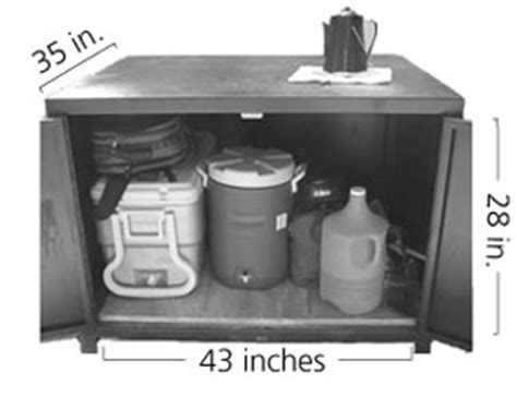 food storage locker